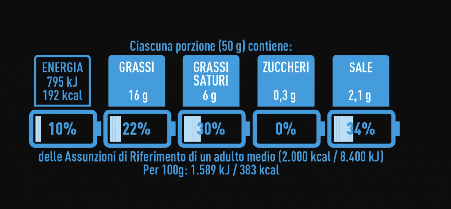 L'UE approuve-l'alternative-italienne-au-système-de-étiquetage-nutrition-huile-d'olive